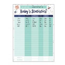 Baby Shower Baby Statistics Game